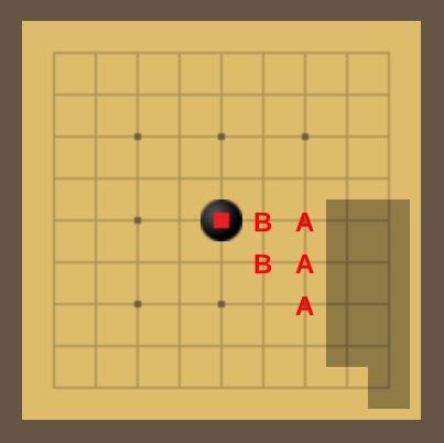 B is bad, A is aggressive